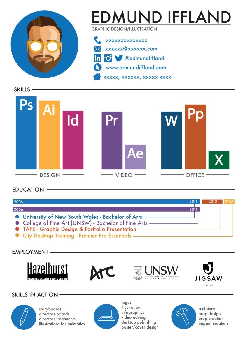 EDMUND IFFLAND CV web 2015-01