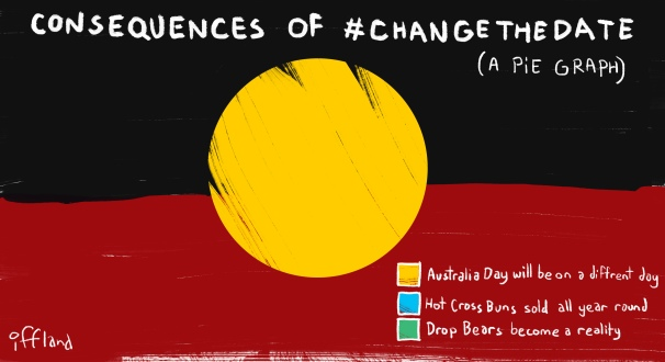 CHANGETHEDATE